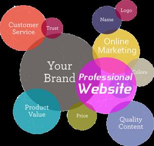 Brand Designing